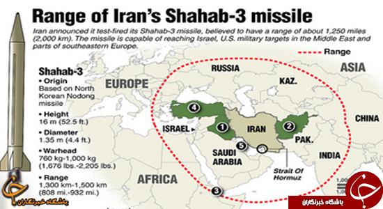 """آیا ایران """"موشک قارهپیما"""" دارد؟"""
